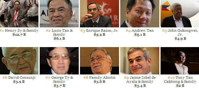 2014 Top 50 Richest People in the Philippines according to Forbes