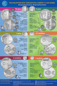 New-Philippine-Currency-coins