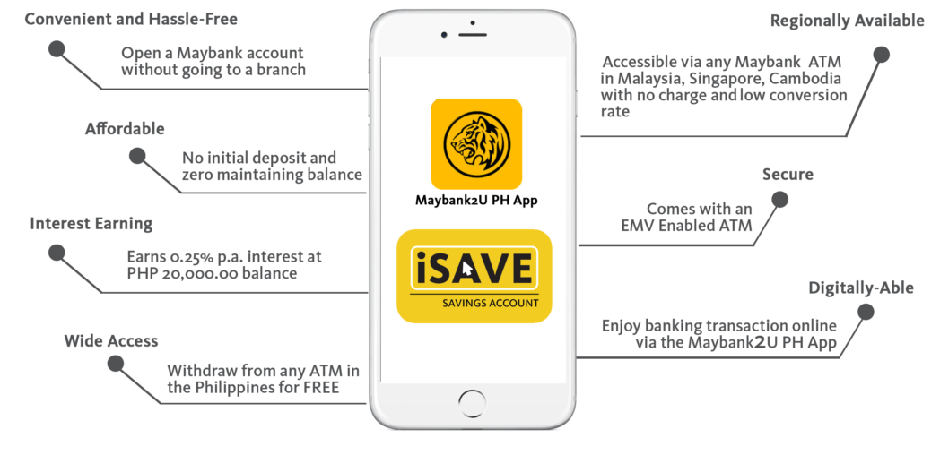Win a trip to travel anywhere with Maybank!